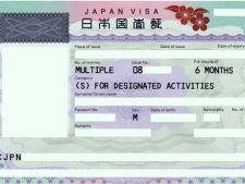 Cum poti obtine viza de studii sau pentru munca pentru Japonia