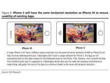 Afla ce a facut posibil un iPhone cu ecran mai mare