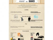 anaf-banci
