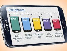 Cat spatiu de stocare are, de fapt, telefonul tau cu 16GB