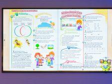 manuale digitale interactive