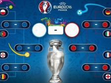 Optimile Euro 2016: programul meciurilor, cotele la pariuri si pronosticuri interesante