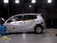 EuroNCAP-teste