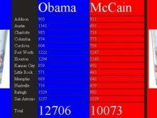 462490 0811 obama mccain