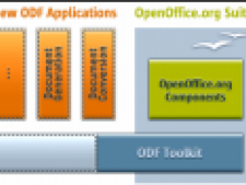ODF Toolkit