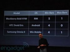 Apple incepe un razboi. Steve Jobs ataca RIM, HTC si Samsung